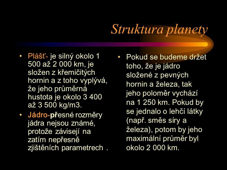 Struktura planety