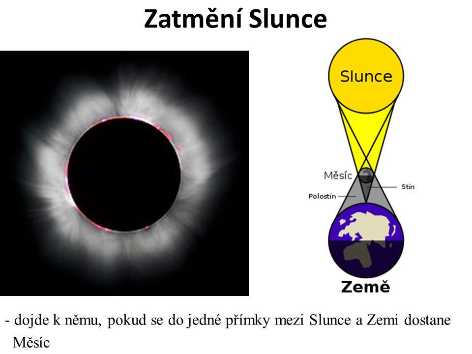 Zatmění Slunce dojde k němu, pokud se do jedné přímky mezi Slunce a Zemi dostane Měsíc