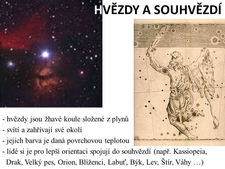 HVĚZDY A SOUHVĚZDÍ hvězdy jsou žhavé koule složené z plynů