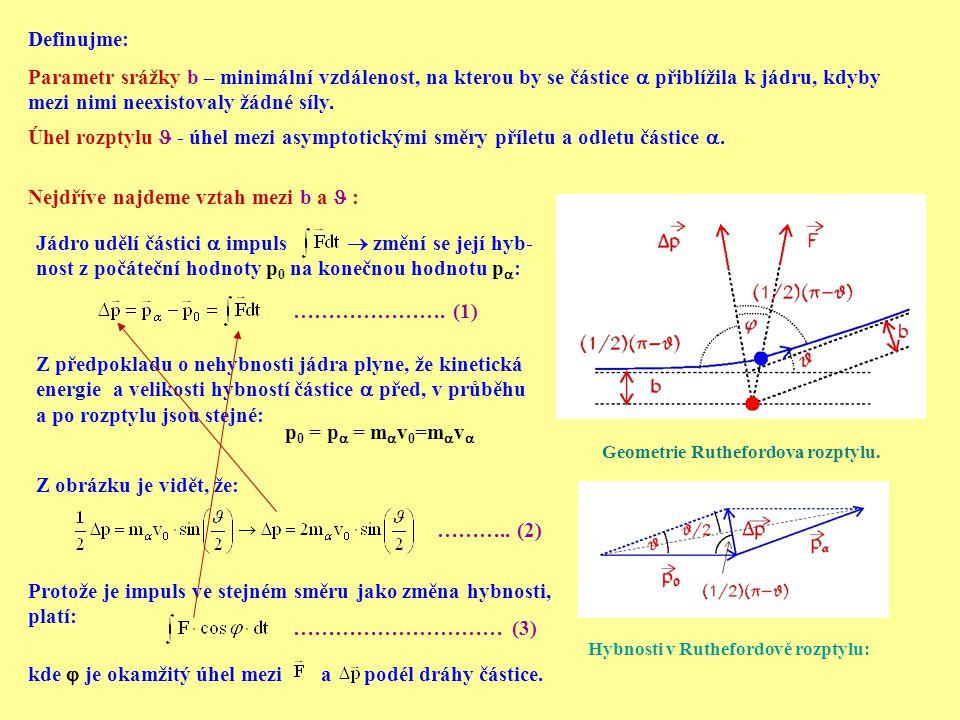 Geometrie Ruthefordova rozptylu.