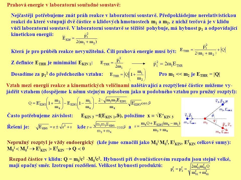 Prahová energie v laboratorní souřadné soustavě: