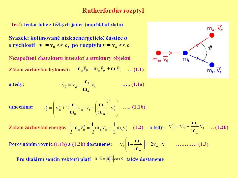Rutherfordův rozptyl Svazek: kolimované nízkoenergetické částice α