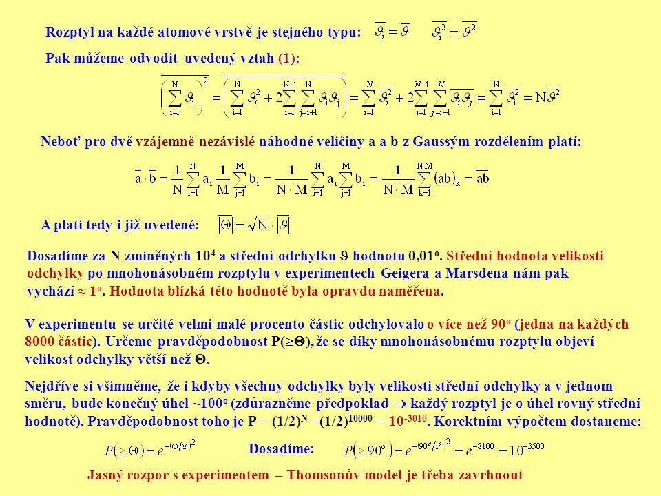 Rozptyl na každé atomové vrstvě je stejného typu: