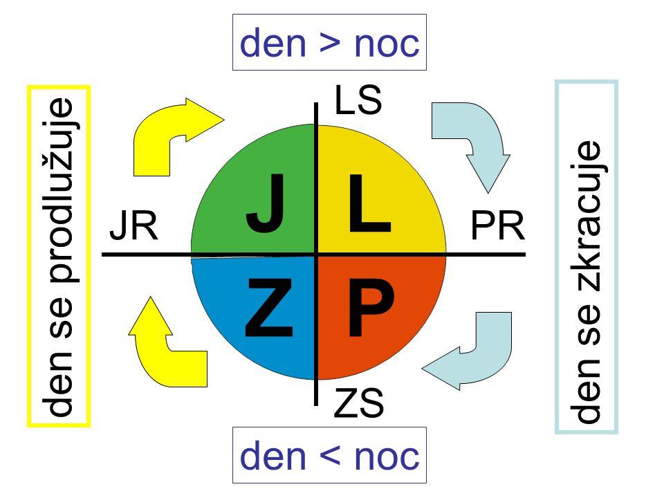 J L Z P den > noc LS JR PR den se prodlužuje den se zkracuje ZS