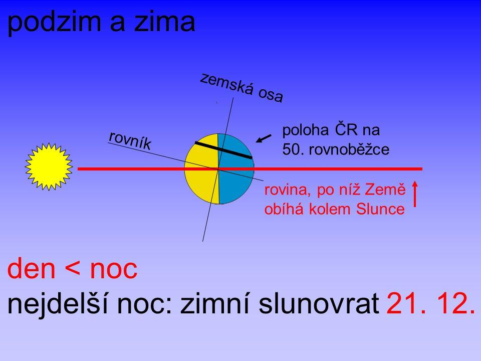 nejdelší noc: zimní slunovrat 21. 12.