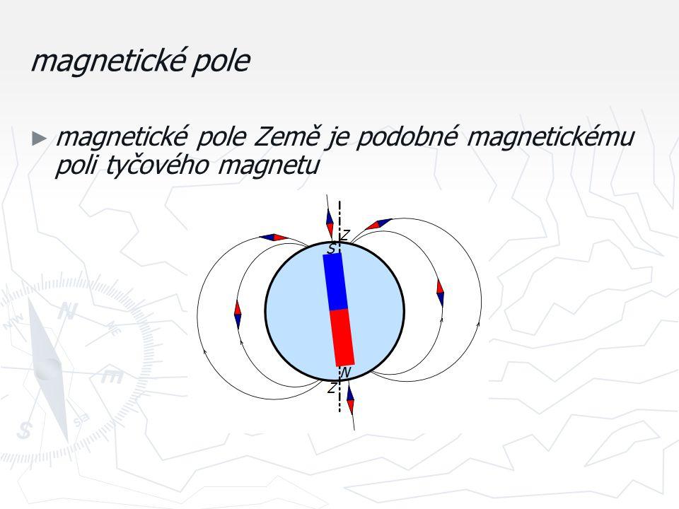 magnetické pole magnetické pole Země je podobné magnetickému poli tyčového magnetu