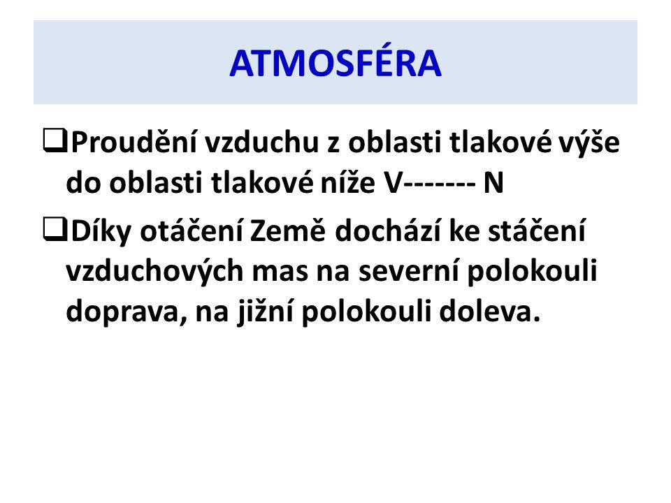 ATMOSFÉRA Proudění vzduchu z oblasti tlakové výše do oblasti tlakové níže V------- N.