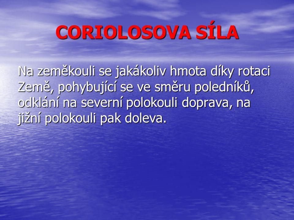 CORIOLOSOVA SÍLA