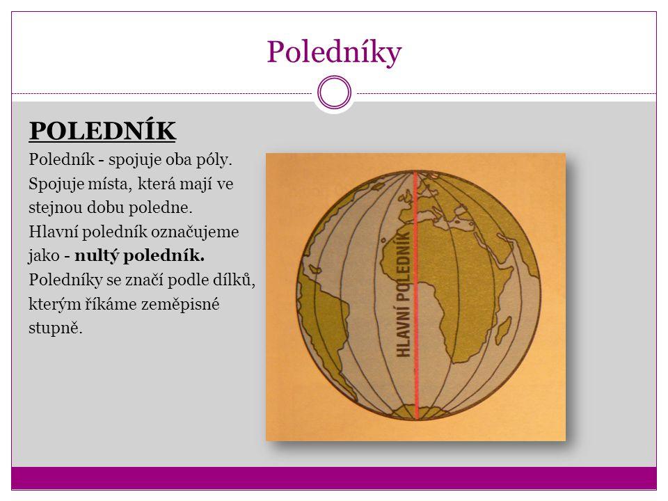 Poledníky POLEDNÍK Poledník - spojuje oba póly.