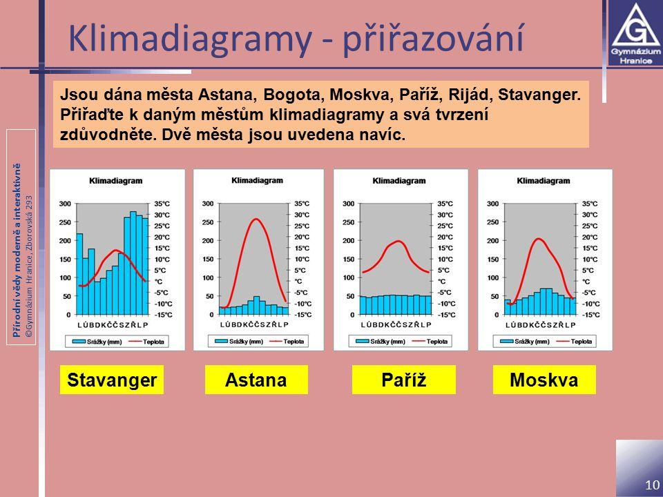 Klimadiagramy - přiřazování