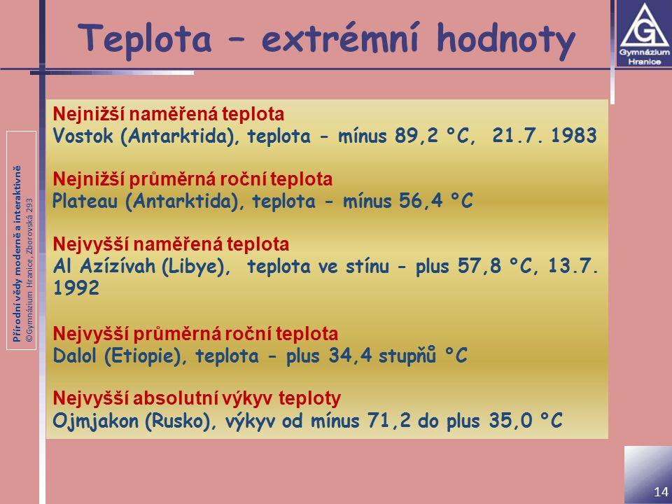 Teplota – extrémní hodnoty