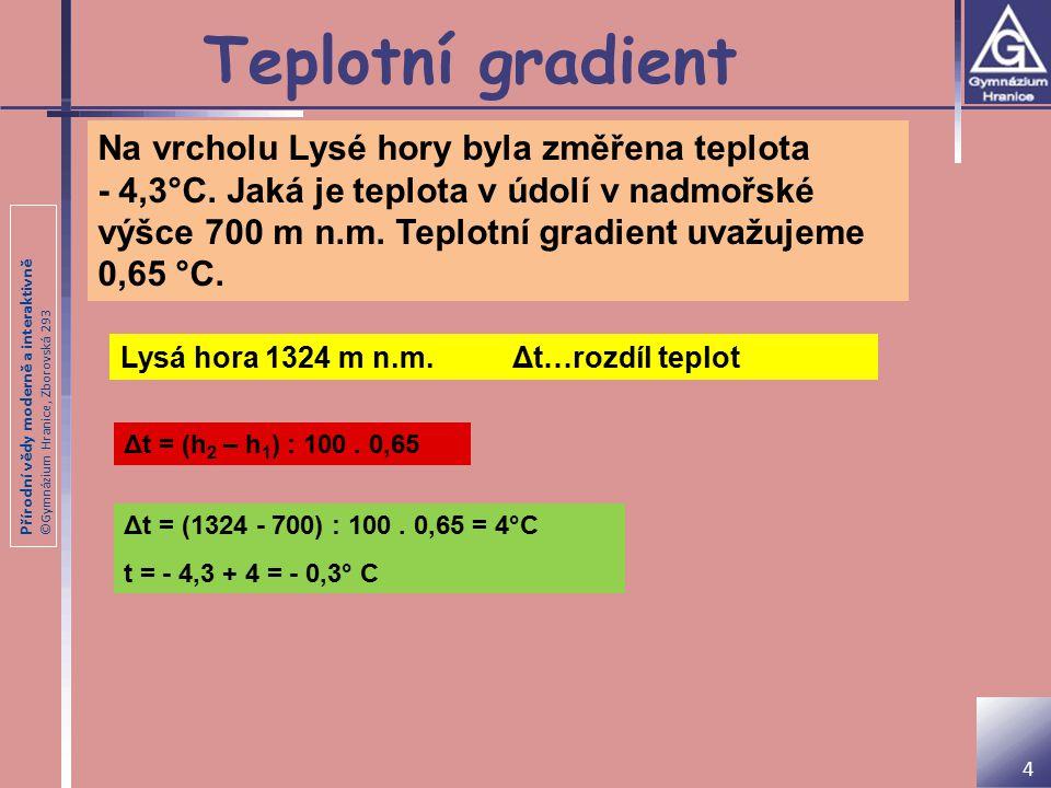 Teplotní gradient