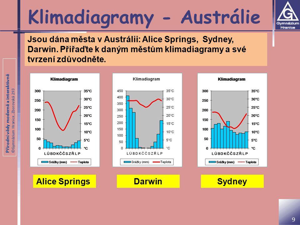Klimadiagramy - Austrálie