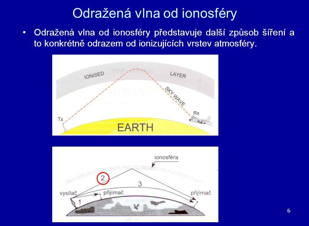 Odražená vlna od ionosféry