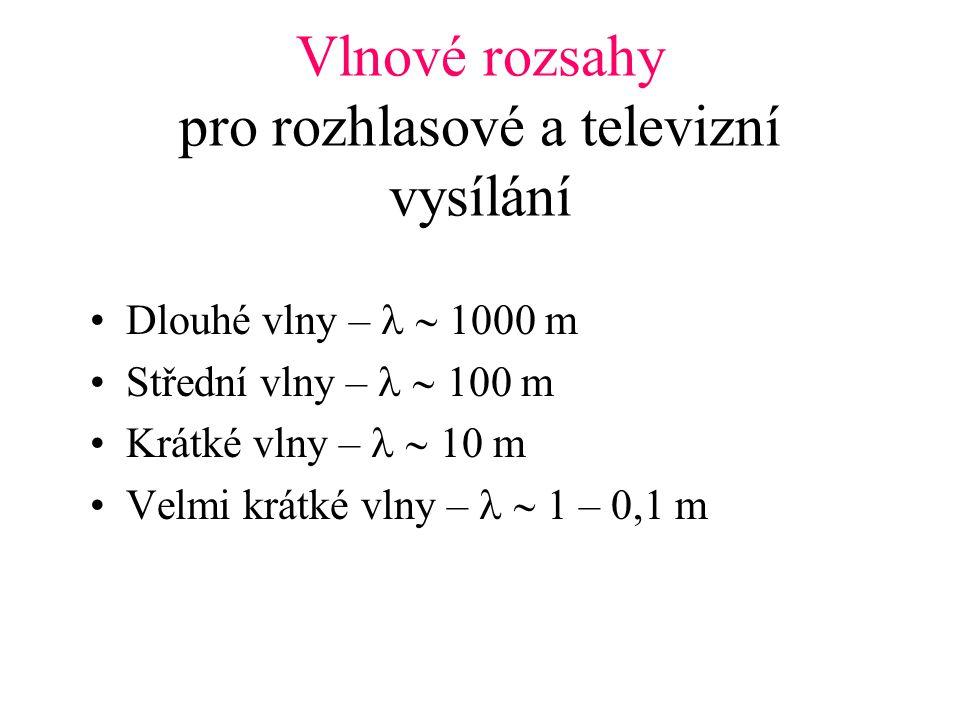 Vlnové rozsahy pro rozhlasové a televizní vysílání