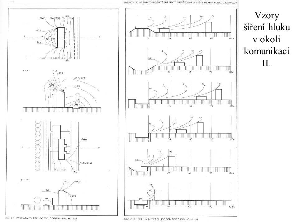 Vzory šíření hluku v okolí komunikací II.