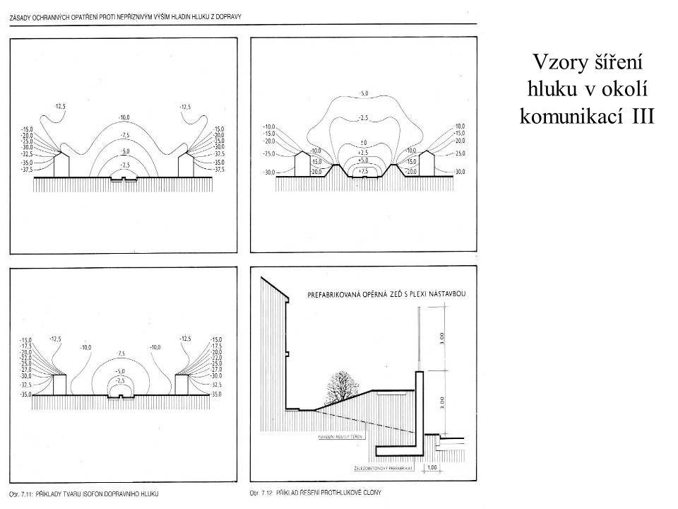 Vzory šíření hluku v okolí komunikací III