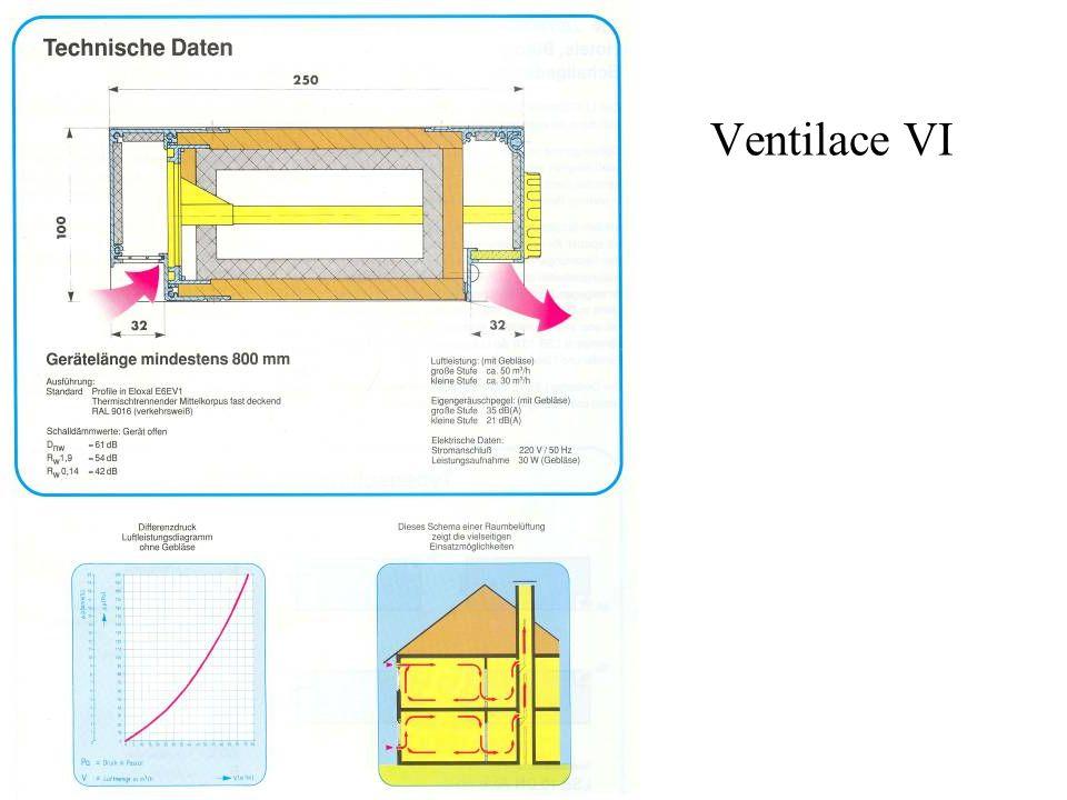 Ventilace VI