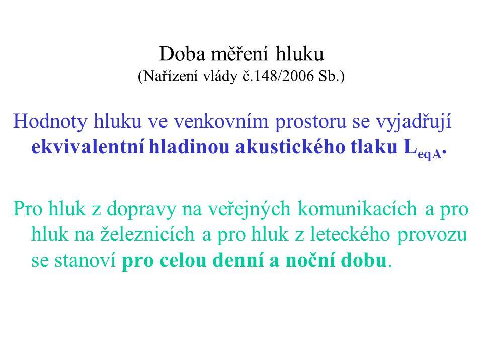 Doba měření hluku (Nařízení vlády č.148/2006 Sb.)