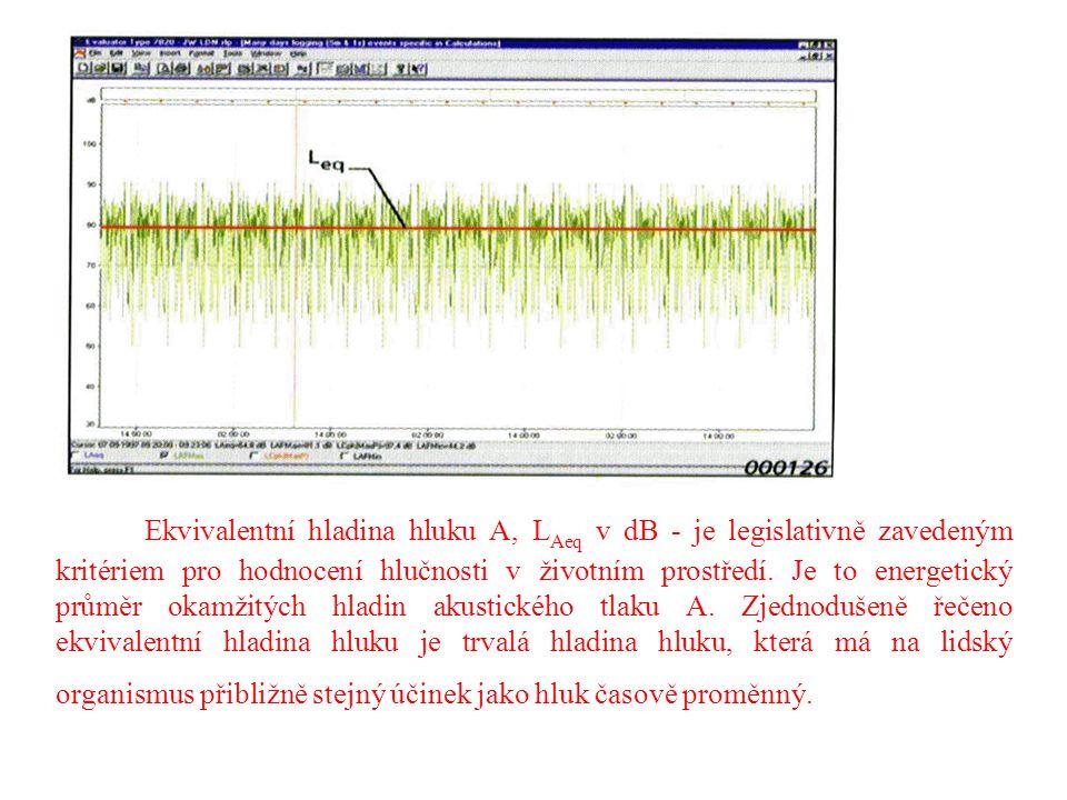 Ekvivalentní hladina hluku A, LAeq v dB - je legislativně zavedeným kritériem pro hodnocení hlučnosti v životním prostředí.