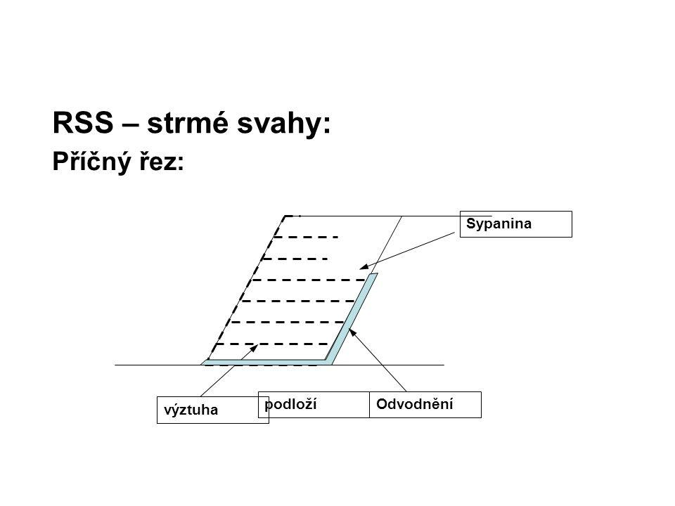 RSS – strmé svahy: Příčný řez: Sypanina výztuha Odvodnění podloží