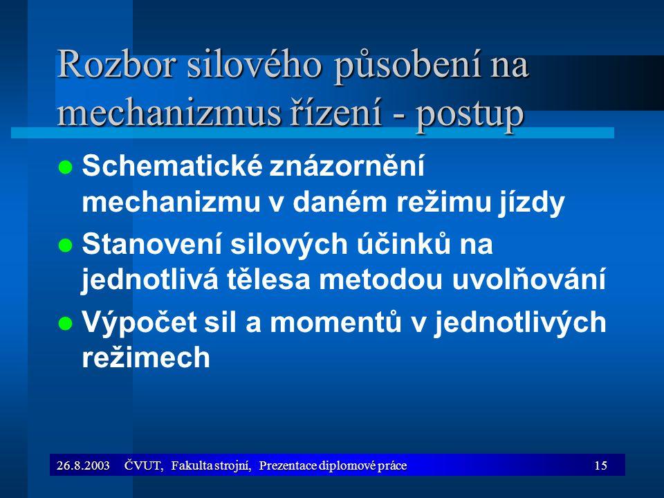 Rozbor silového působení na mechanizmus řízení - postup