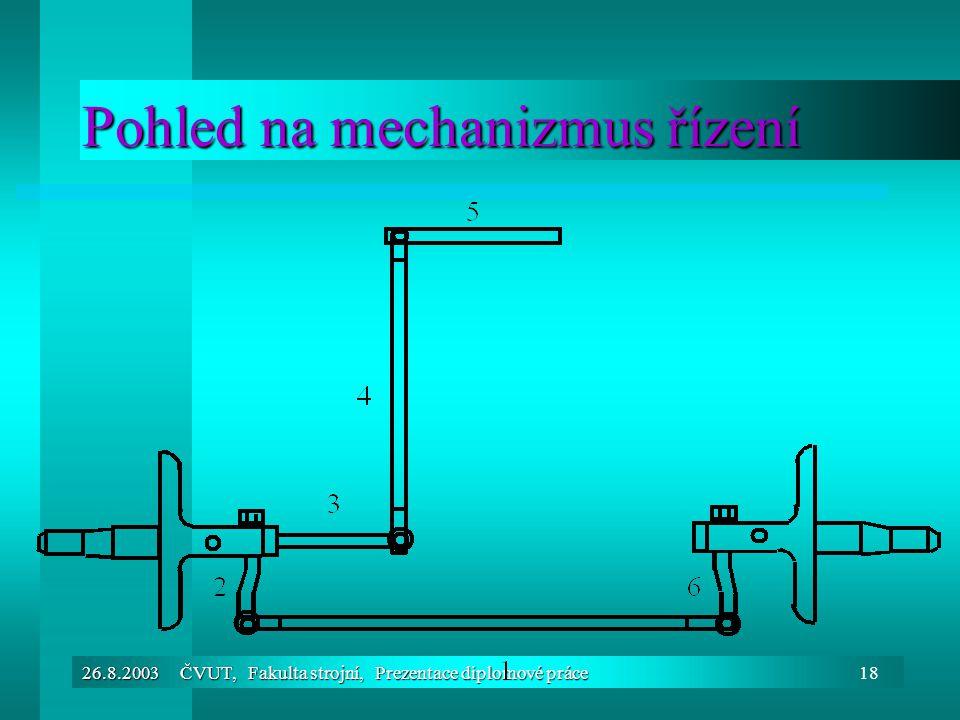 Pohled na mechanizmus řízení