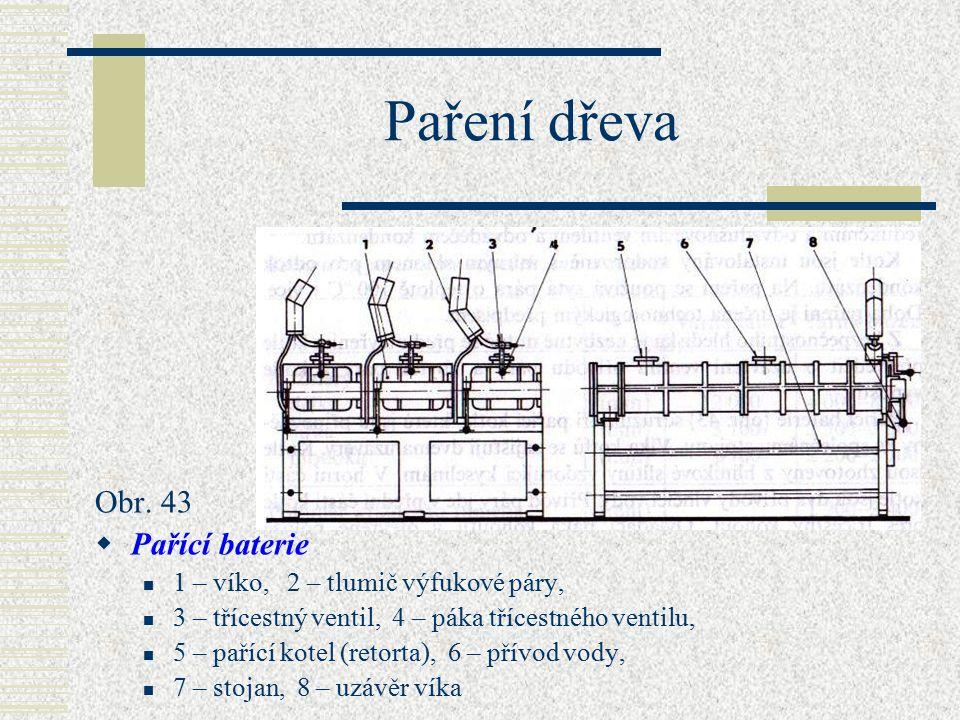 Paření dřeva Obr. 43 Pařící baterie