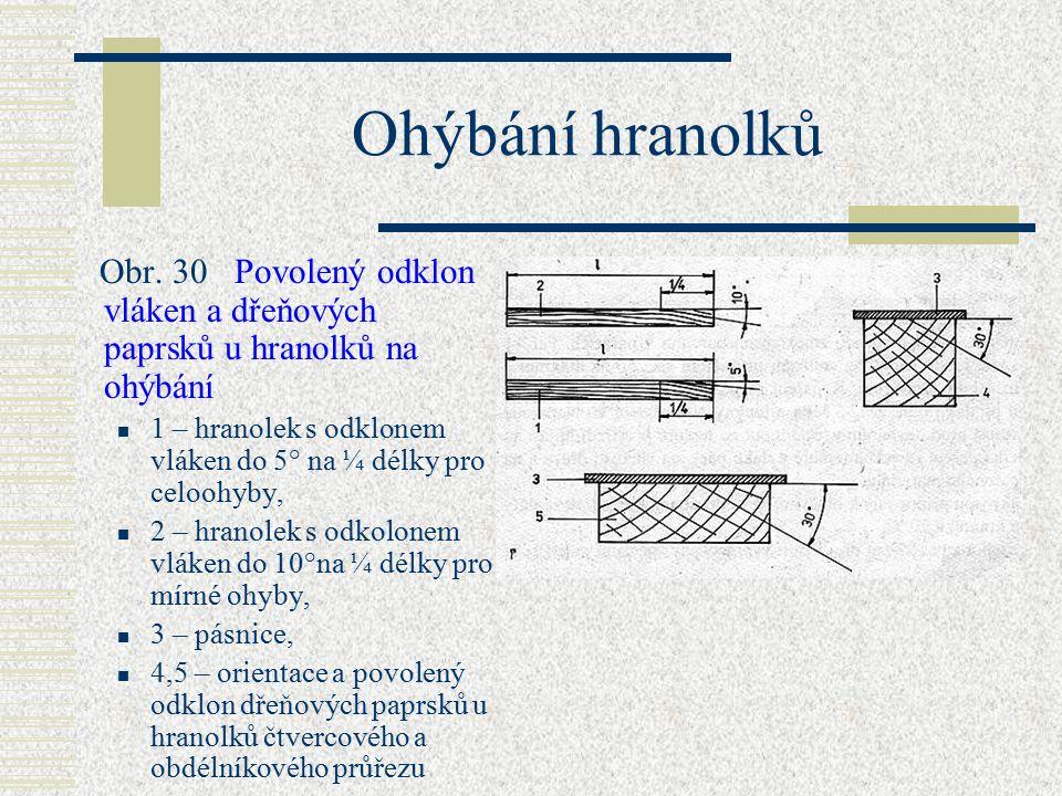 Ohýbání hranolků Obr. 30 Povolený odklon vláken a dřeňových paprsků u hranolků na ohýbání.