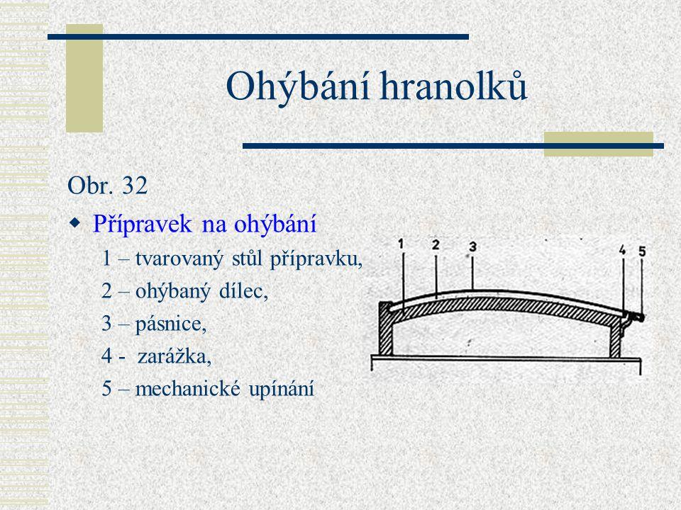 Ohýbání hranolků Obr. 32 Přípravek na ohýbání