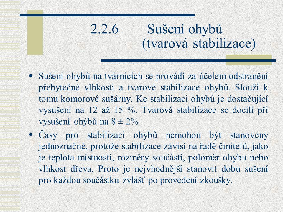 2.2.6 Sušení ohybů (tvarová stabilizace)