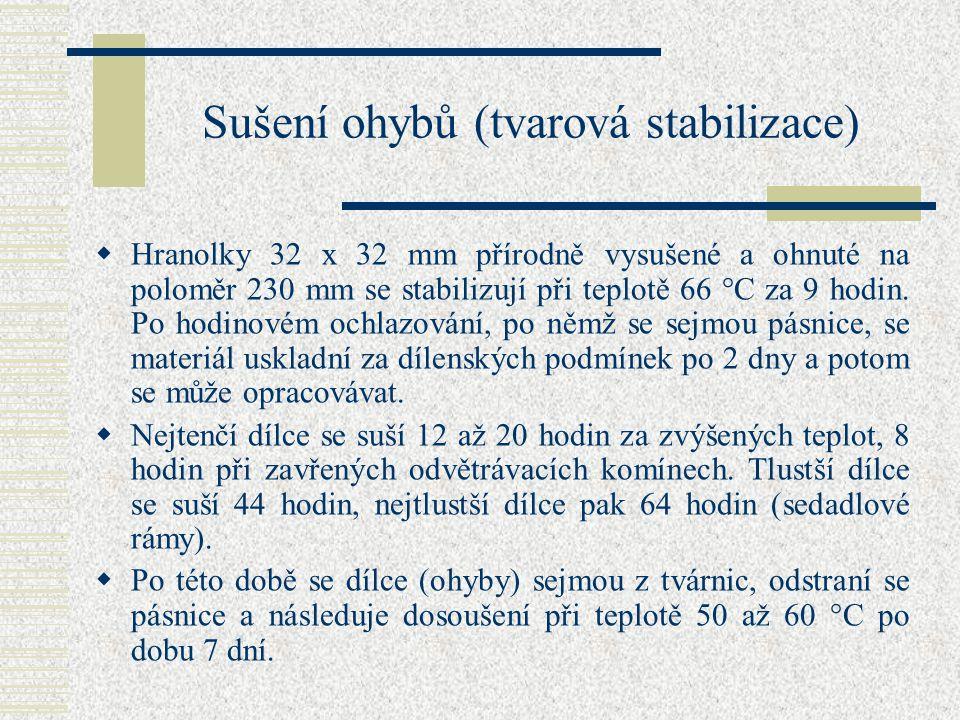 Sušení ohybů (tvarová stabilizace)