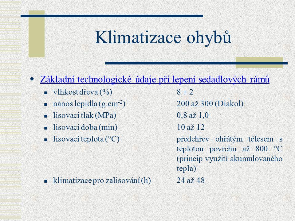 Klimatizace ohybů Základní technologické údaje při lepení sedadlových rámů. vlhkost dřeva (%) 8 ± 2.