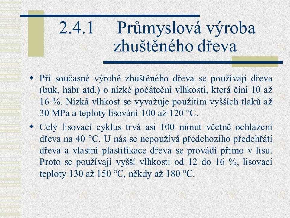 2.4.1 Průmyslová výroba zhuštěného dřeva