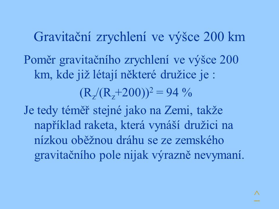 Gravitační zrychlení ve výšce 200 km
