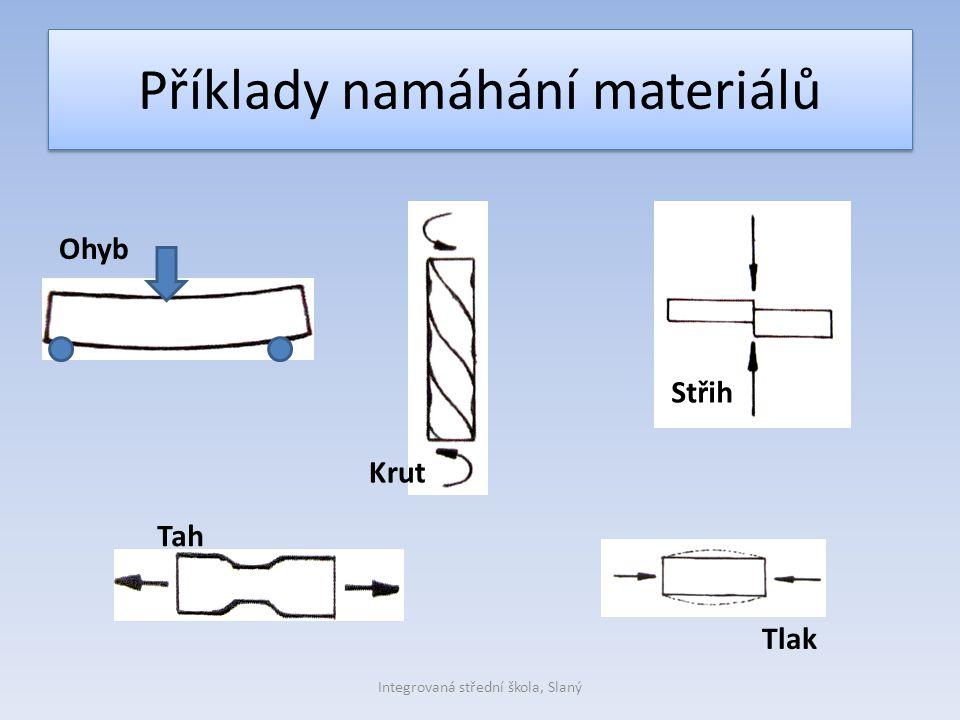 Příklady namáhání materiálů