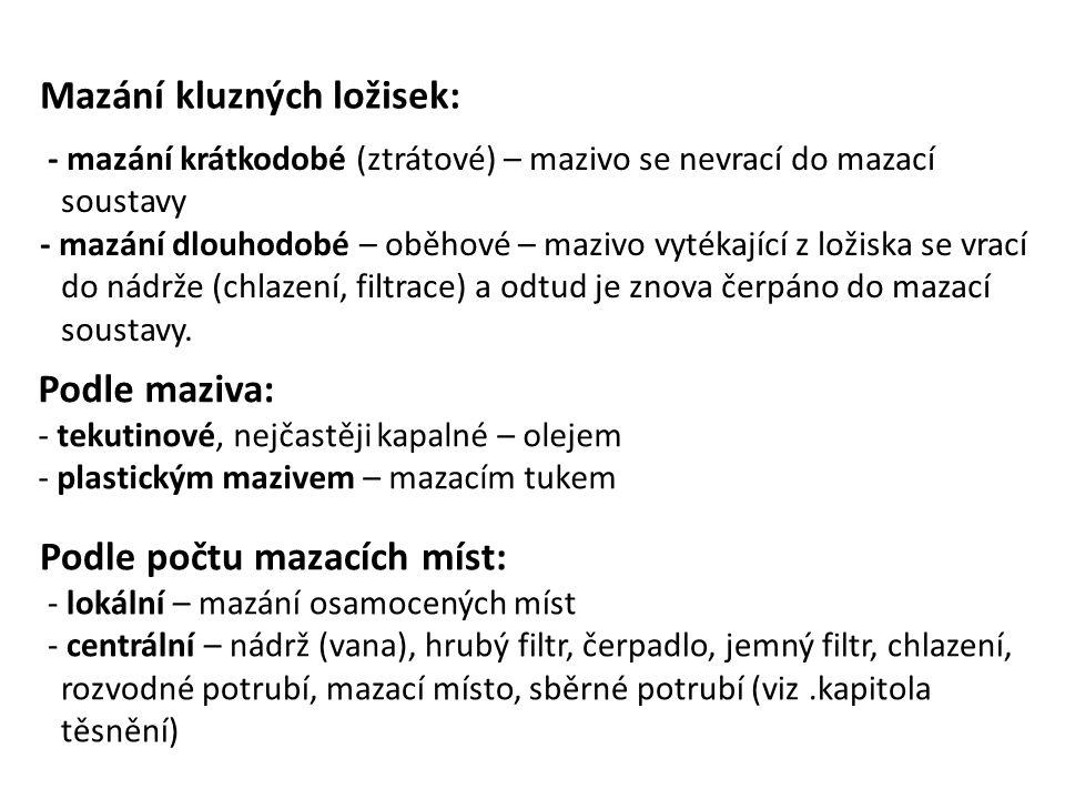 Mazání kluzných ložisek: