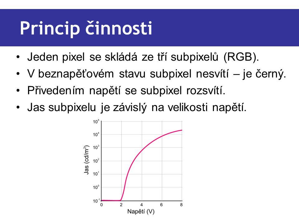 Princip činnosti Jeden pixel se skládá ze tří subpixelů (RGB).