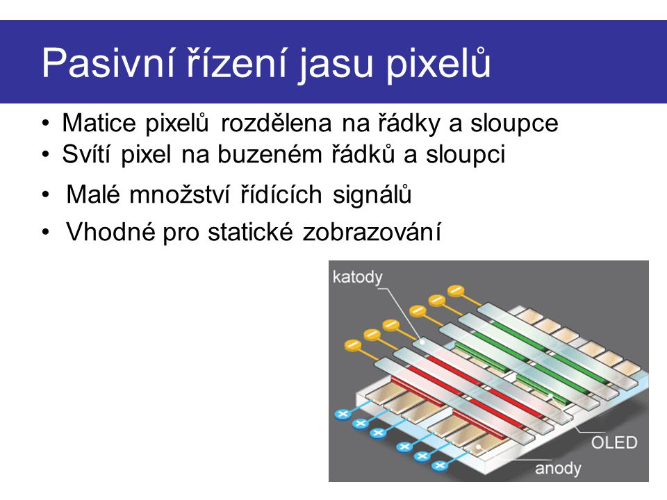 Pasivní řízení jasu pixelů