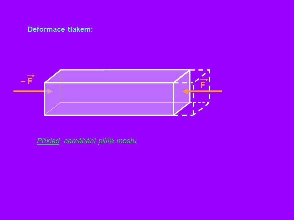 Deformace tlakem: – F F Příklad: namáhání pilíře mostu
