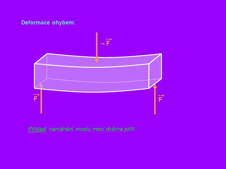 Deformace ohybem: – F F F Příklad: namáhání mostu mezi dvěma pilíři