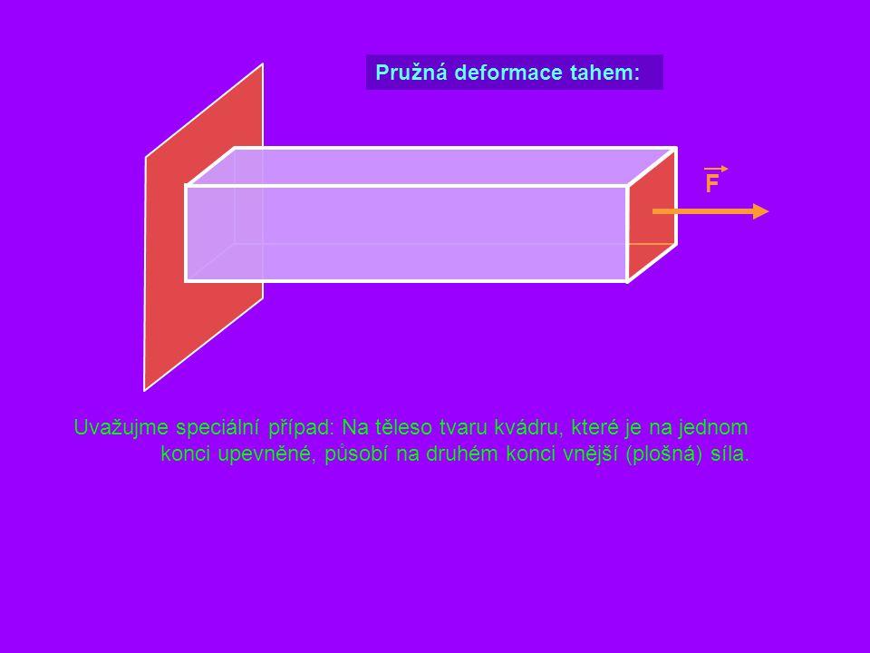 F Pružná deformace tahem: