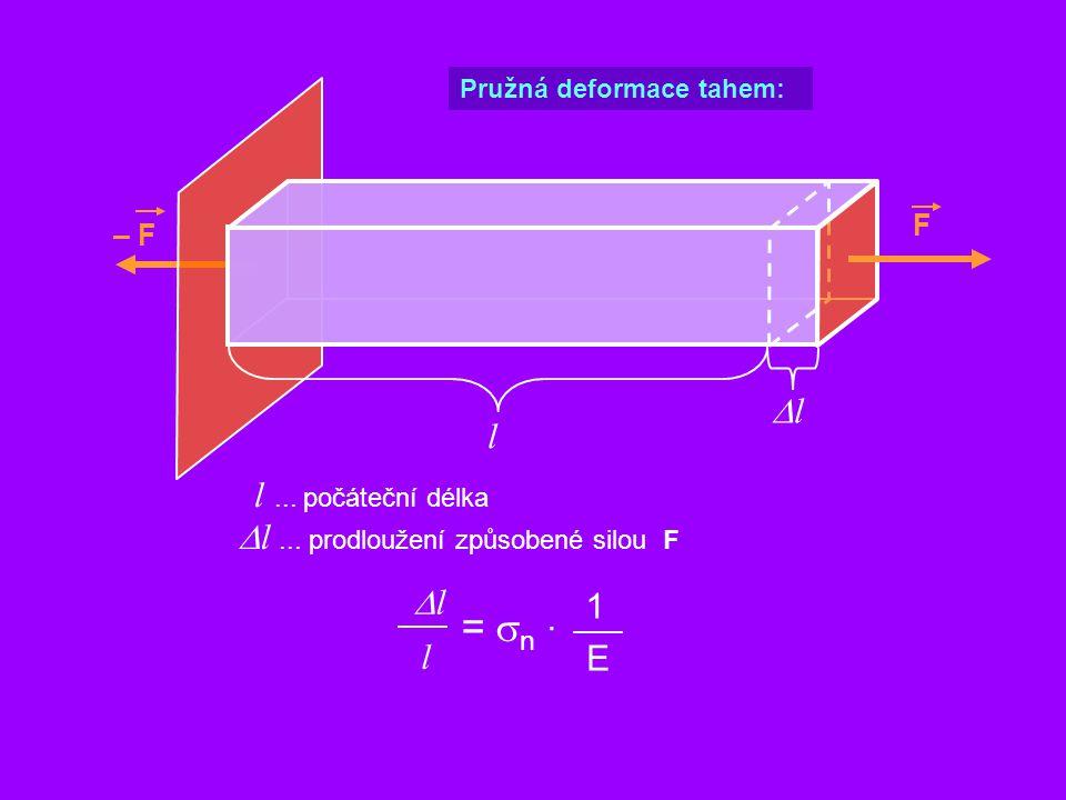 = sn · Dl l l ... počáteční délka Dl ... prodloužení způsobené silou F