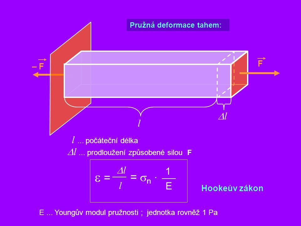 e = = sn · Dl l l ... počáteční délka