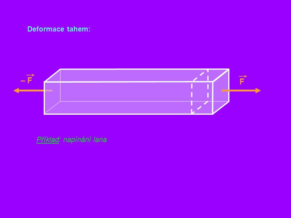 Deformace tahem: – F F Příklad: napínání lana