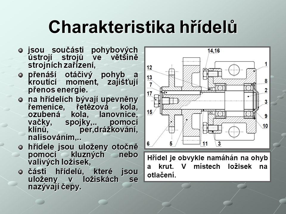 Charakteristika hřídelů
