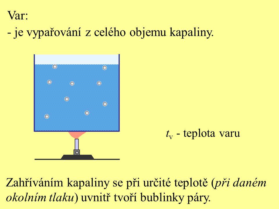 Var: - je vypařování z celého objemu kapaliny.