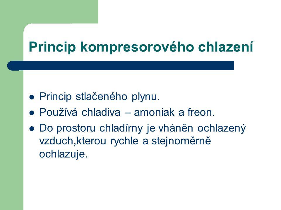 Princip kompresorového chlazení