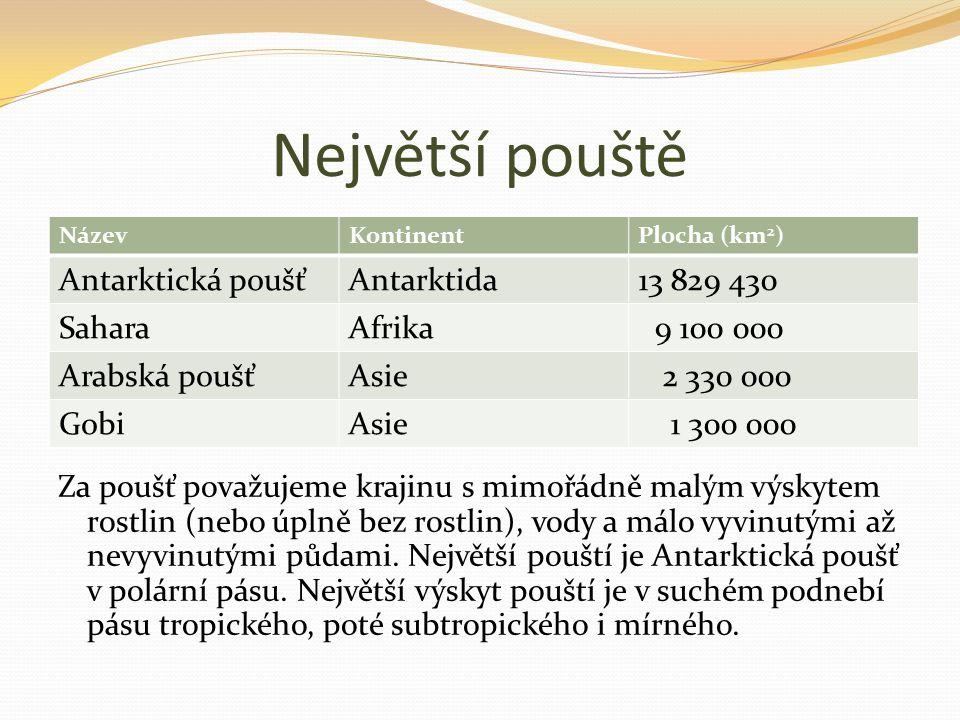 Největší pouště Antarktická poušť Antarktida 13 829 430 Sahara Afrika