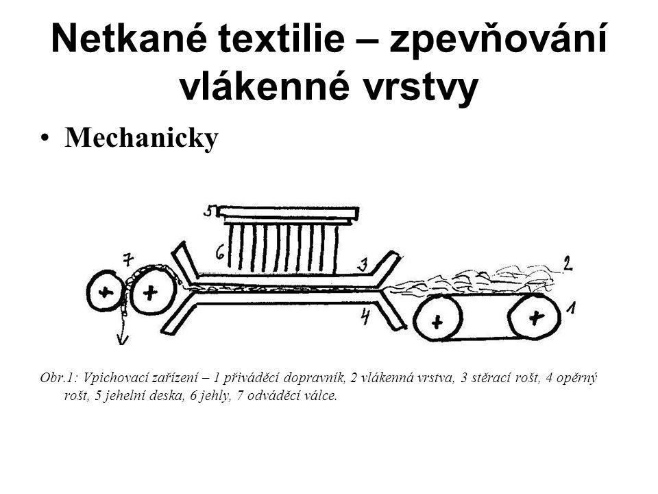 Netkané textilie – zpevňování vlákenné vrstvy